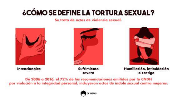 tortura sexual 4