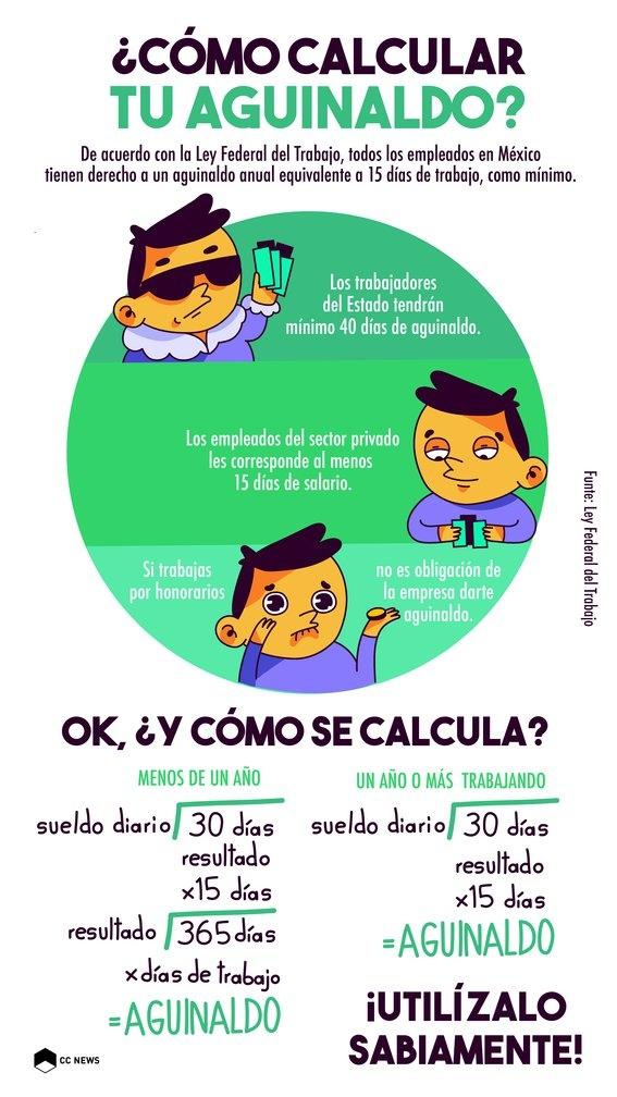 aguinaldos en mexico 2