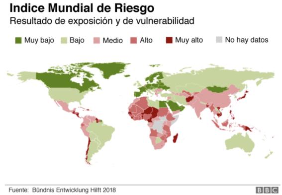 informe riesgo mundial 2018 paises en peligro por desastre natural 1
