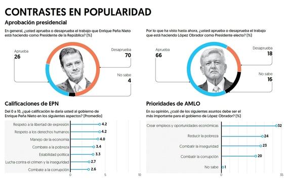 sabado amlo toma posesion de presidencia cambio 5