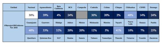 peores gobernadores de mexico 1
