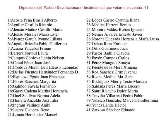 diputados que votaron en contra de eliminar el fuero 2
