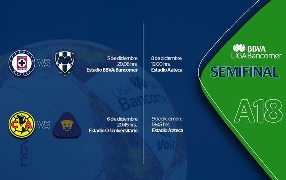 listos los horarios de las semifinales de la liga mx 2