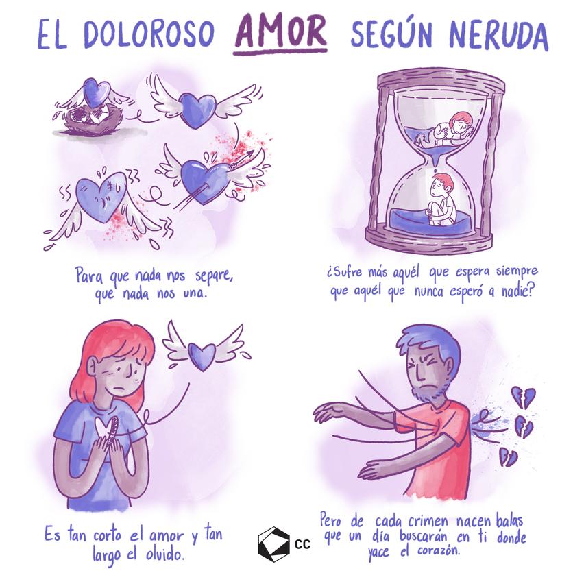 Pablo Neruda Los Mejores Poemas De Amor Cortos Letras Letras