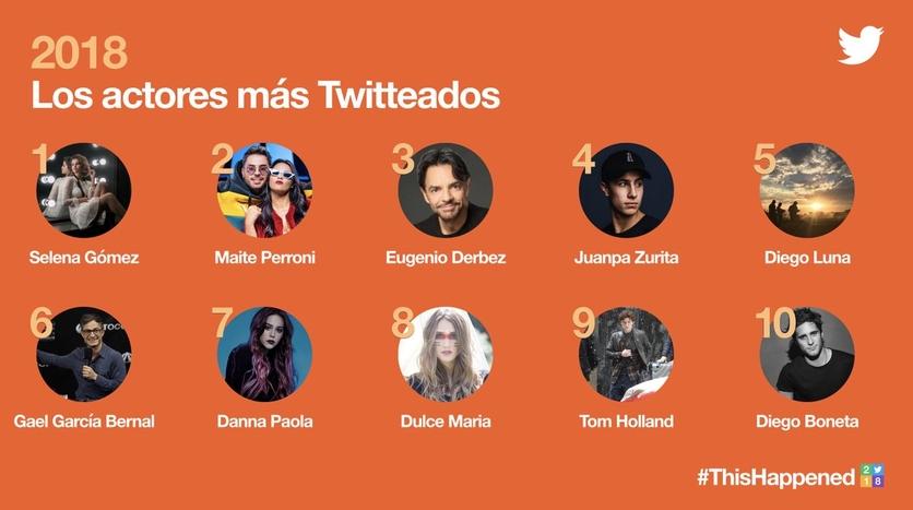 BTS, AMLO y Fortnite: Cuáles fueron los temas más twitteados en México durante 2018 5