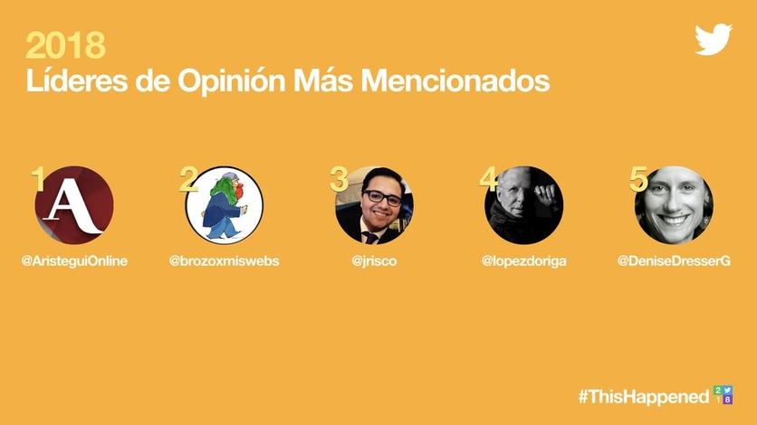 BTS, AMLO y Fortnite: Cuáles fueron los temas más twitteados en México durante 2018 7