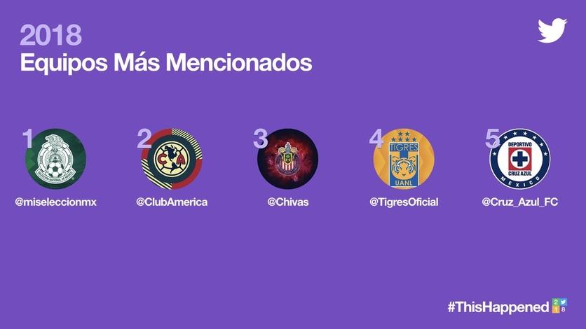 BTS, AMLO y Fortnite: Cuáles fueron los temas más twitteados en México durante 2018 8