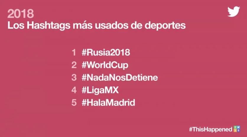 BTS, AMLO y Fortnite: Cuáles fueron los temas más twitteados en México durante 2018 4