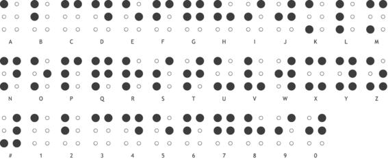 louis braille discapacidad visual louis braille discapacidad visual quien fue louis braille lectura braille discapacidad visual 2