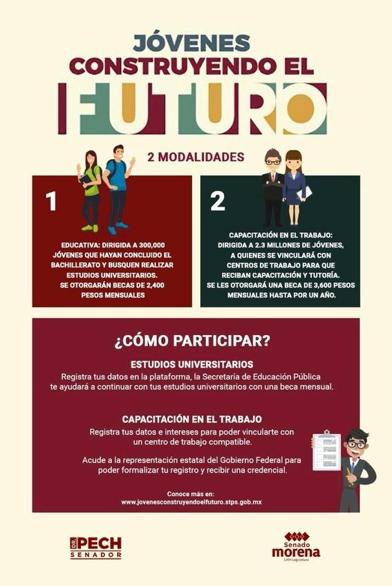 formato inscripcion jovenes construyendo el futuro beca amlo 2