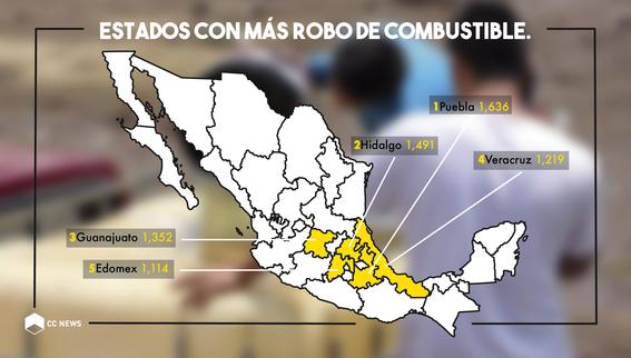 estos son los estados paraiso del huachicol en mexico 1
