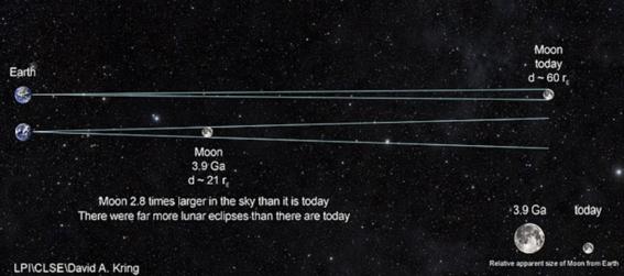 encontraron la roca mas antigua de la tierra en la luna 2