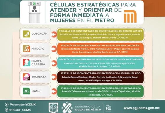 estaciones del metro denunciar acoso y agresiones 2