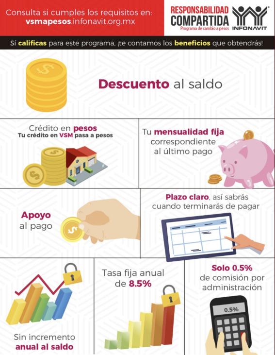 amlo presenta responsabilidad compartida para pagar credito infonavit 3