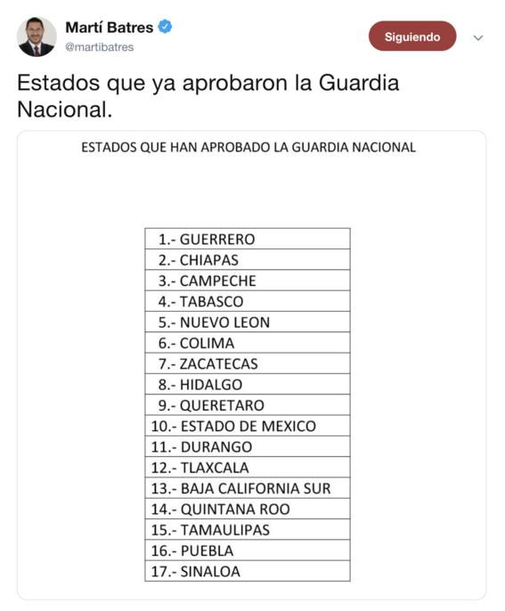 guardia nacional se aprueba en 17 estados de mexico 2