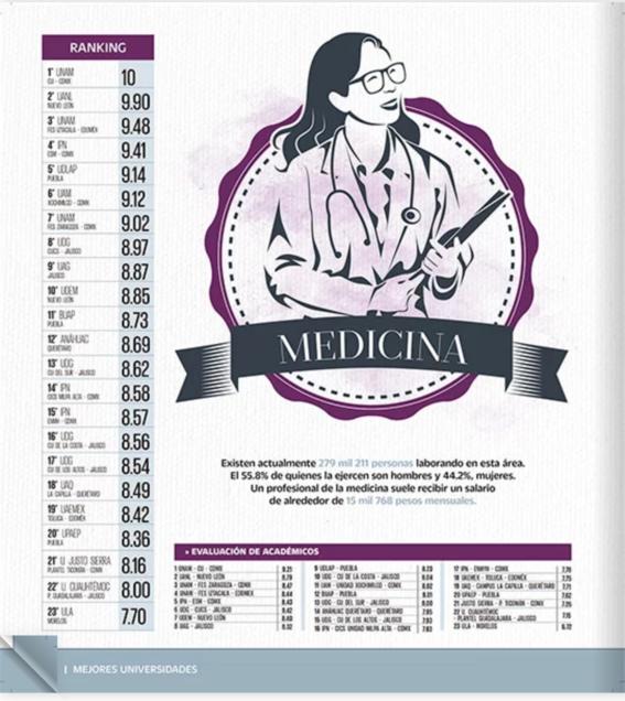 facultad de medicina 1