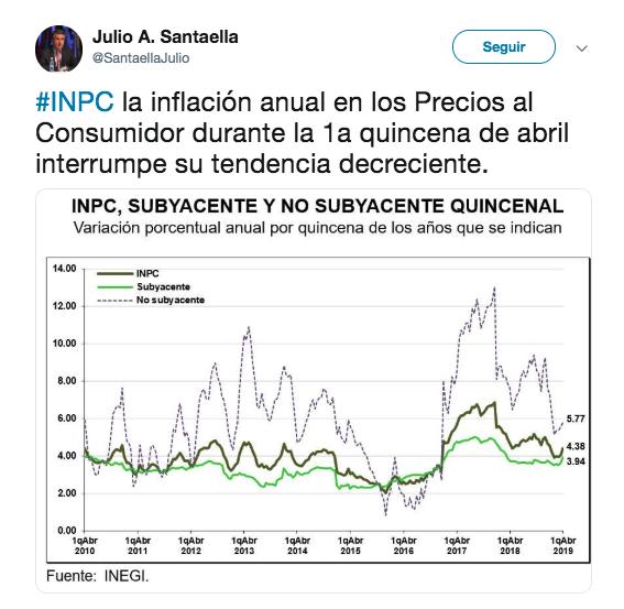 inflacion 1