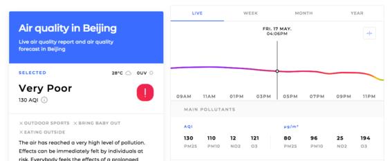 contaminacion en mexico vs contaminacion en china 1