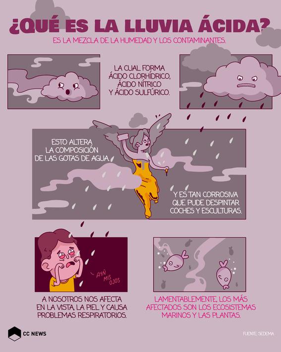 agua de lluvia en la cdmx 2