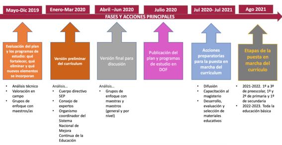 conoce los principales cambios por la derogacion de la reforma educativa de epn 4