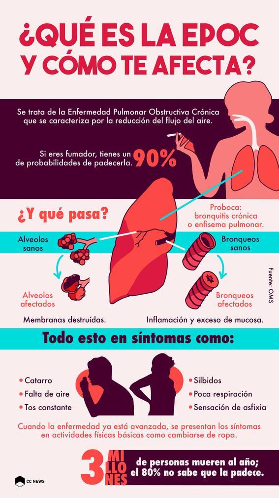 la oms informo que cada ano hay mas de 8 millones de muertes al ano por consumo de tabaco es decir una persona cada 4 segundos 1