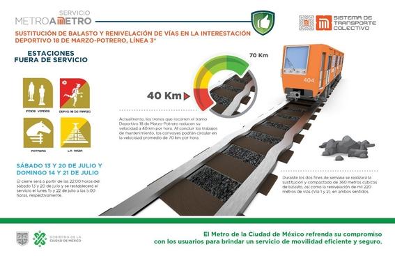 metro de la cdmx cerrara 4 estaciones de la linea 3 2