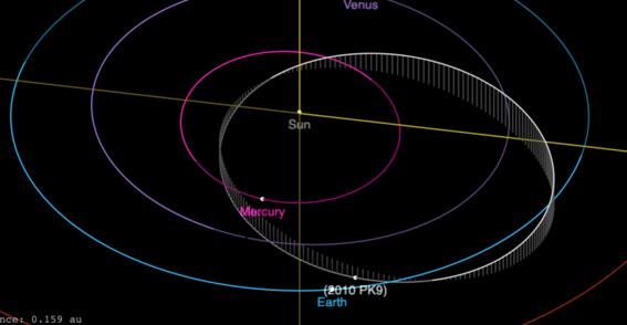 asteroideseacercaraalatierraeste26dejulio 1