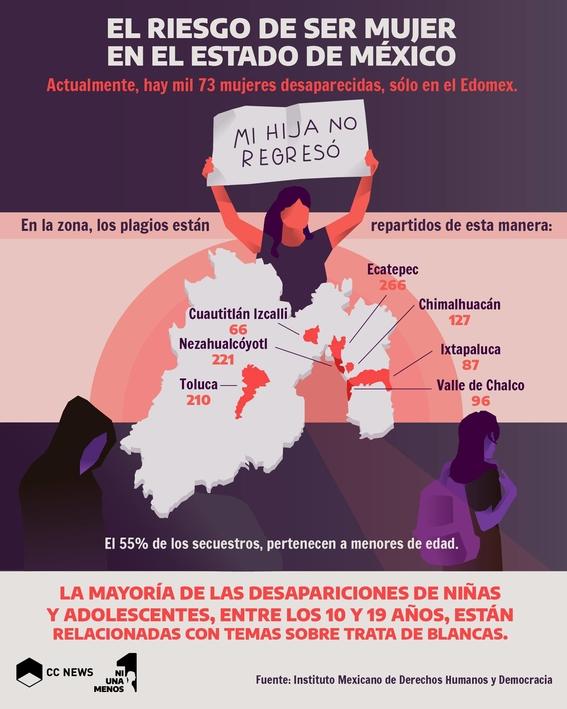aumentan casos de mujeres desaparecidas en el estado de mexico 3