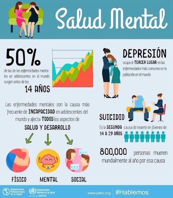 millennialsmentalhealthburnoutlonelydepressedmoneystressdeaths 3