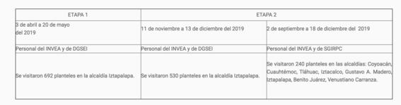 """participa invea en programa acciones por una """"escuela segura"""" 1"""