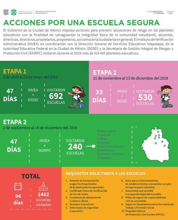 """participa invea en programa acciones por una """"escuela segura"""" 2"""