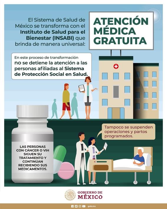el instituto de salud para el bienestar es el programa social del gobierno de amlo que sustituyo al seguro popular 2020 1