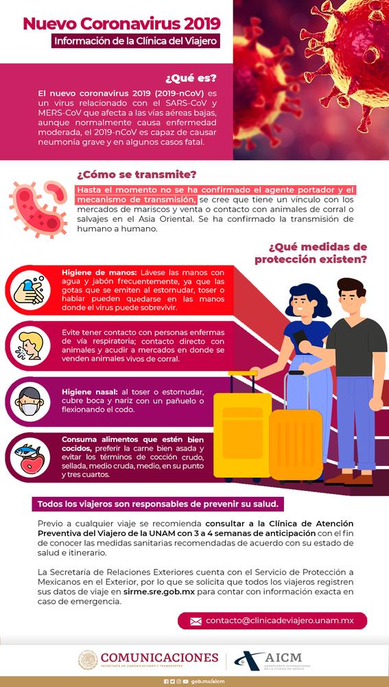 aeropuertosdetodoelmundoaumentanloscontrolesparadetectarelcoronavirusdewuhan 1