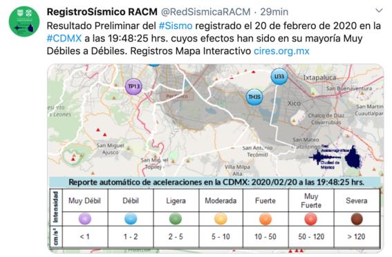 el reporte del servicio sismologico nacional indica que el sismo tuvo una magnitud de 50 y que se origino en el estado de guerrero 1