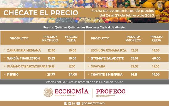 precio del tomate y jitomate precios mexico profeco 1