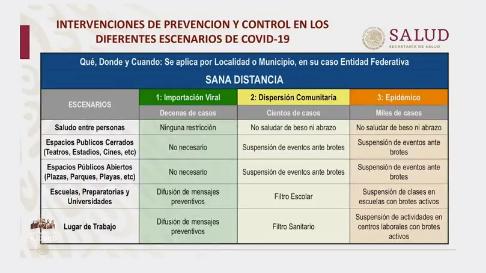 covid 19 suman 26 casos confirmados de coronavirus mexico 1