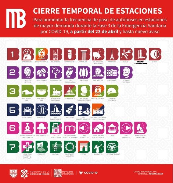 esta es la lista de estaciones de la red de movilidad integrada que conforma el metro metrobus y tren ligero que cerrara en la fase 3 por coron 2