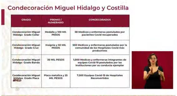 daran condecoracion miguel hidalgo medicos 2