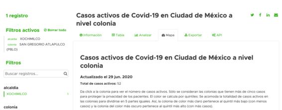 chicuarotes covid gael garcia 1
