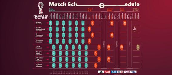 ¿cual es el calendario del mundial de qatar 2022 1