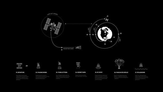 envivoelretornodelosastronautasspacexcrewdragon 1