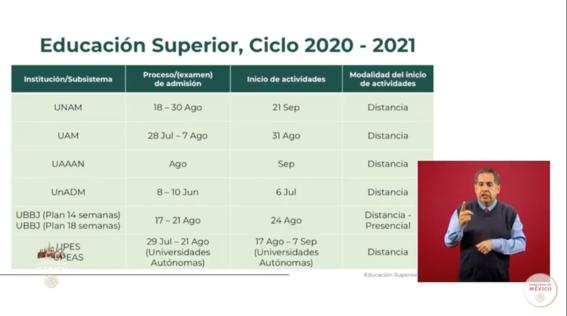 regreso a clases universidades ciclo escolar 20202021 1