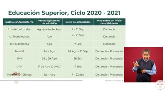 regreso a clases universidades ciclo escolar 20202021 2