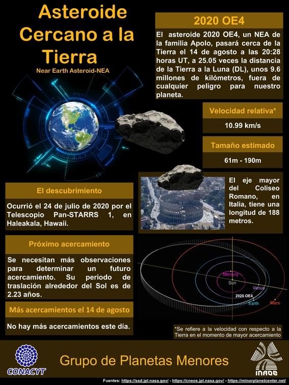 asteroide cerca de la tierra 14 agosto 1
