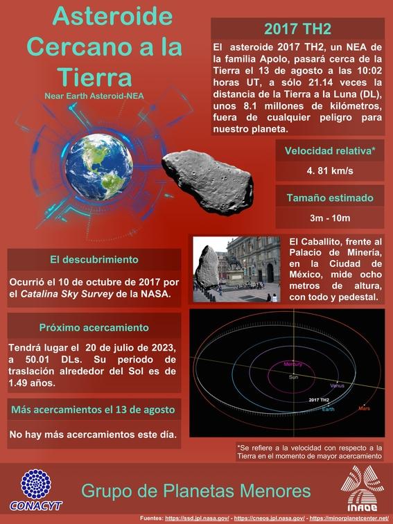 asteroide cerca de la tierra 14 agosto 2