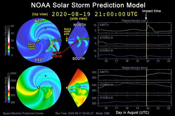 tormenta solar golpea la tierra agosto 2020 2