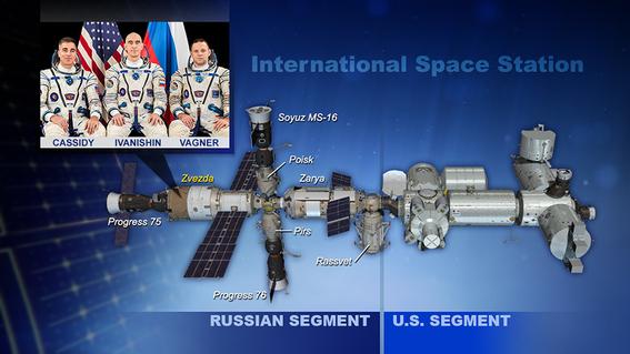 fuga de aire estacion espacial internacional 1