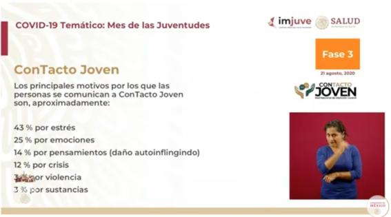 casos de coronavirus en mexico 21 agosto 2020 1