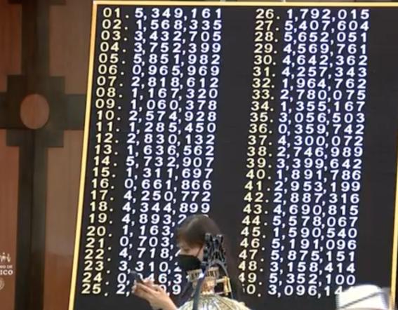 ganadores rifa avion presidencial cachito loterial nacional 3