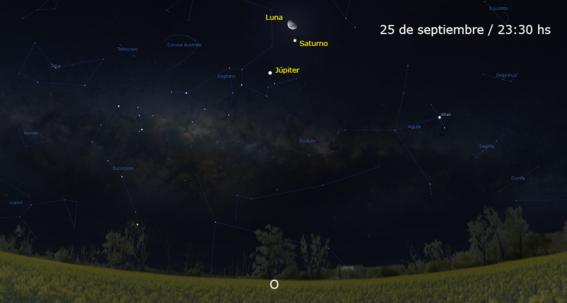 conjuncion luna jupiter saturno hoy 1